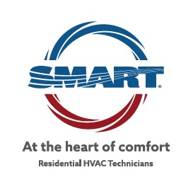 Sheet Metal Workers Local 36 Residential Hvac Contractors Unite