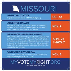 """THE MISSOURI AFL-CIO is distributing voting rights cards throughout the state to ensure voters know the appropriate procedures to register to vote, how to vote absentee and what they'll need to vote on election day under current Missouri law. """"This is part of our overall program to get out the vote and ensure that the rights and best interests of all Missourians are protected,"""" said Missouri AFL-CIO President Mike Louis."""